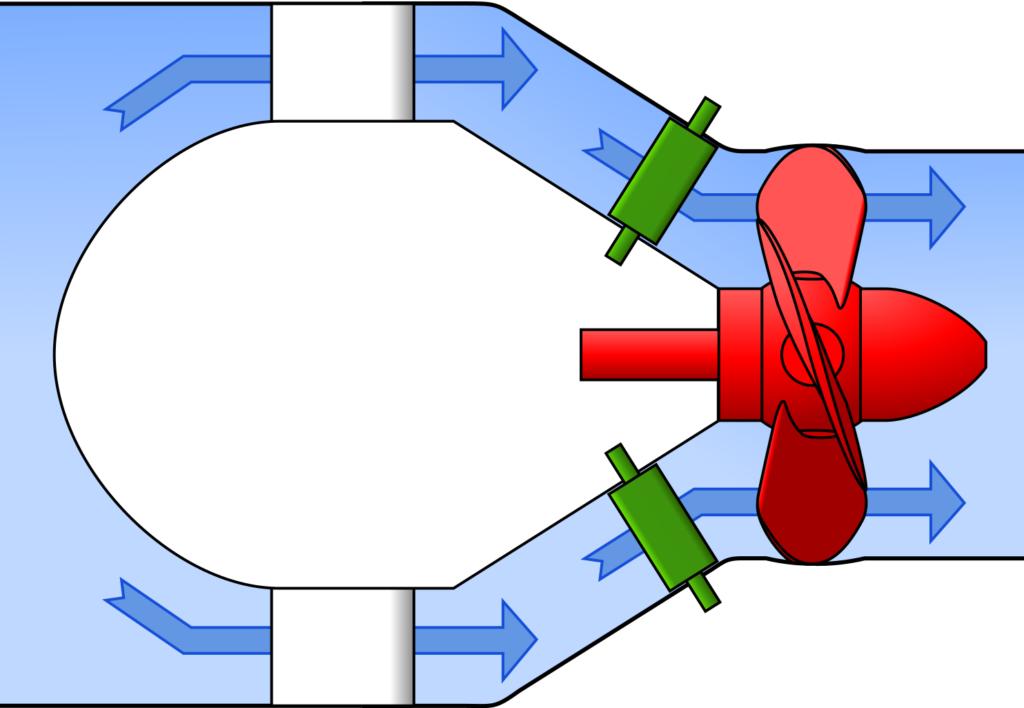 Sketch of Bulb turbine