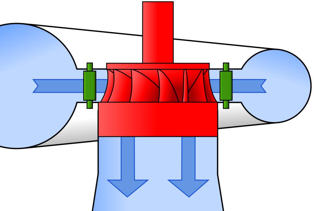 Sketch of Francis hydro turbine
